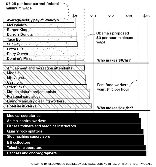 minimum wage and hr data page The employment law guide is offered as a public resource it does not create new legal obligations and it is not a substitute for the us code, federal register, and code of federal regulations as the official sources of applicable law.